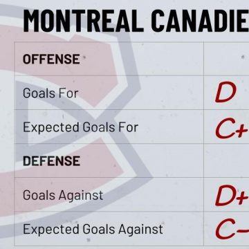Season Preview: Montreal Canadiens