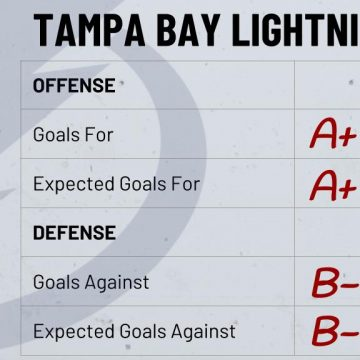 Season Preview: Tampa Bay Lightning