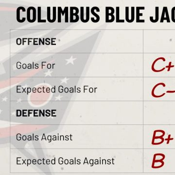 Season Preview: Columbus Blue Jackets