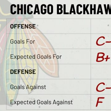 Season Preview: Chicago Blackhawks