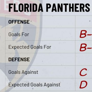 Season Preview: Florida Panthers