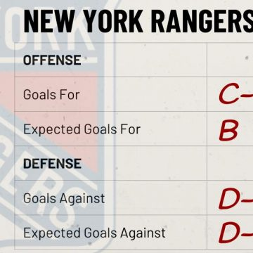 Season Preview: New York Rangers