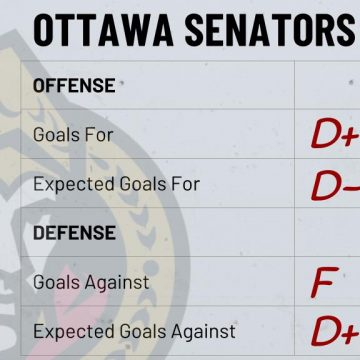 Season Preview: Ottawa Senators