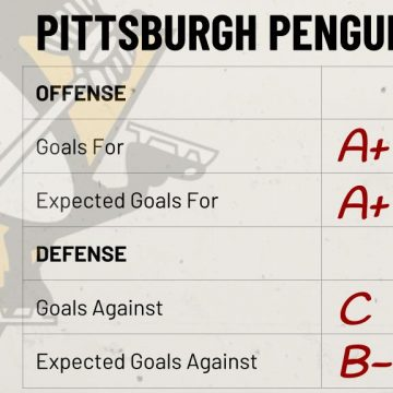 Season Preview: Pittsburgh Penguins