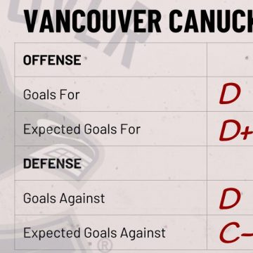 Season Preview: Vancouver Canucks