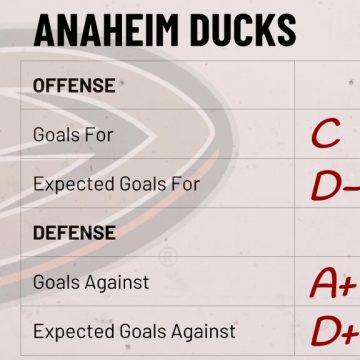 Season Preview: Anaheim Ducks