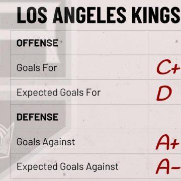 Season Preview: Los Angeles Kings