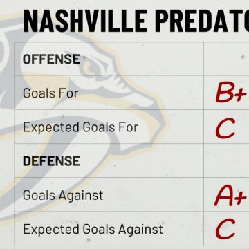 Season Preview: Nashville Predators