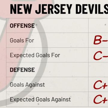 Season Preview: New Jersey Devils