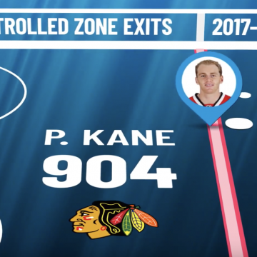 Controlled Zone Exits